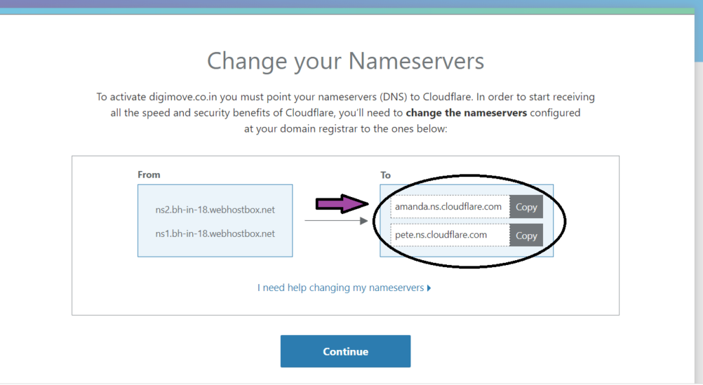 How To Get Free SSL For Website.